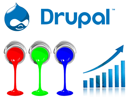 DRUPAL DEVELOPMENT HOUSTON