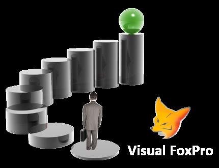 VISUAL FOXPRO